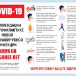 Типичные симптомы COVID-19 не нашли у 86% инфицированных в реальной жизни